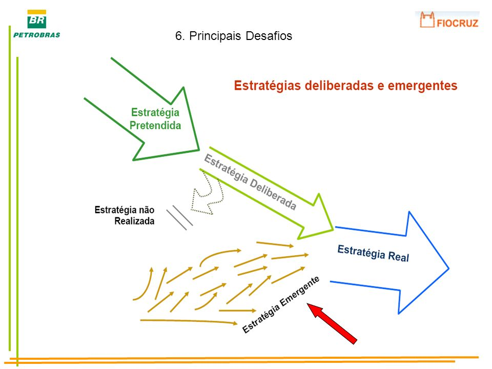 6. Principais Desafios