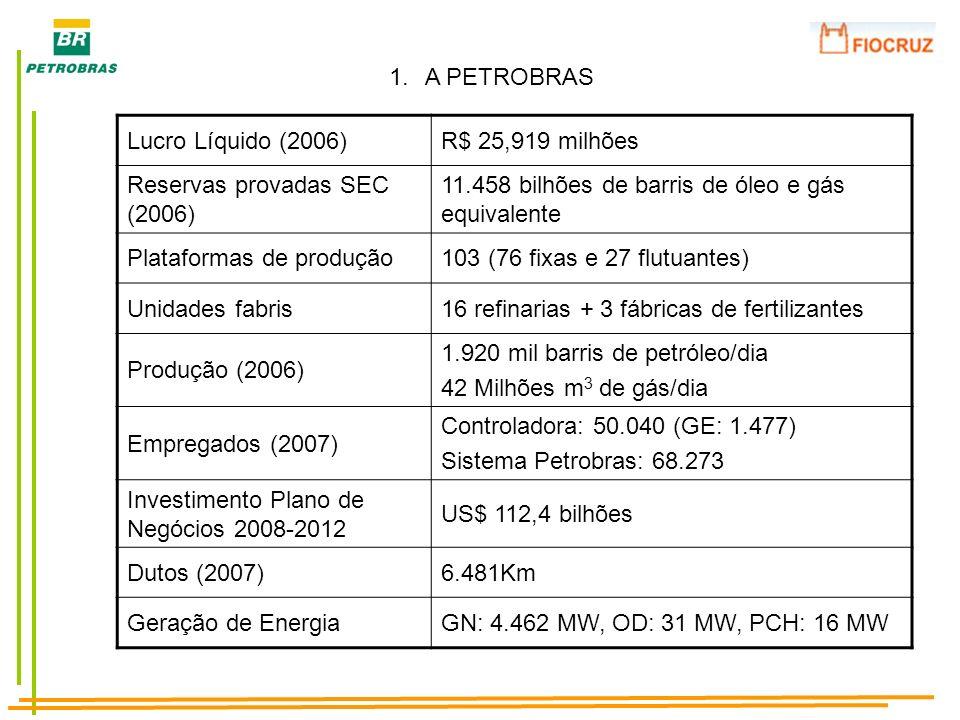 A PETROBRAS Lucro Líquido (2006) R$ 25,919 milhões. Reservas provadas SEC (2006) 11.458 bilhões de barris de óleo e gás equivalente.