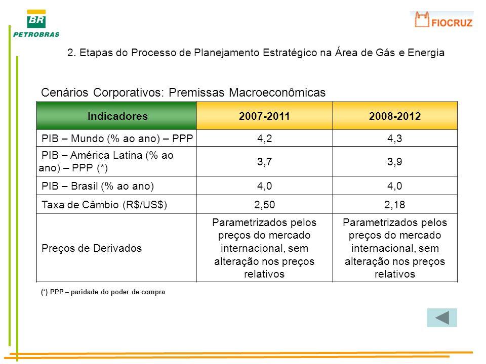 Cenários Corporativos: Premissas Macroeconômicas