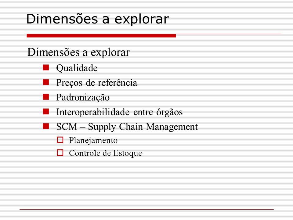 Dimensões a explorar Dimensões a explorar Qualidade