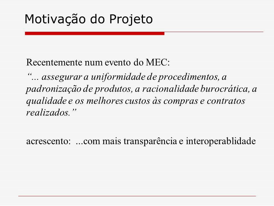 Motivação do Projeto Recentemente num evento do MEC: