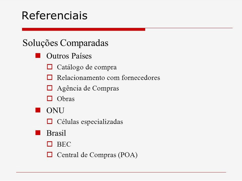 Referenciais Soluções Comparadas Outros Países ONU Brasil