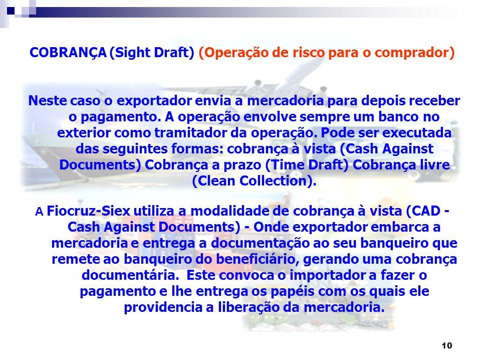 COBRANÇA (Sight Draft) (Operação de risco para o comprador)