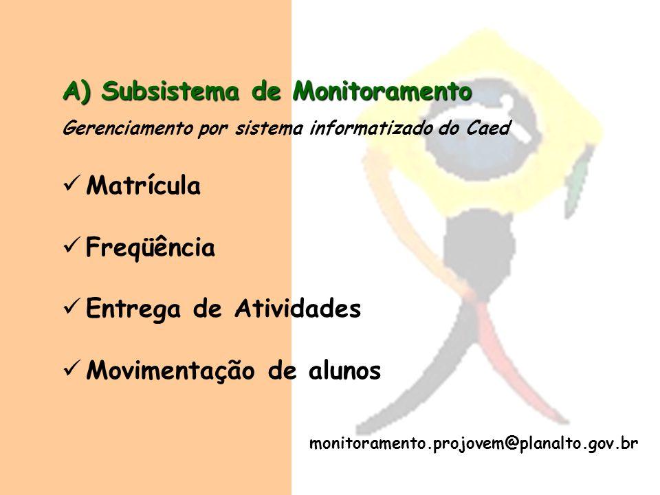 A) Subsistema de Monitoramento