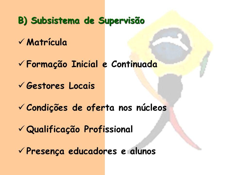 B) Subsistema de Supervisão