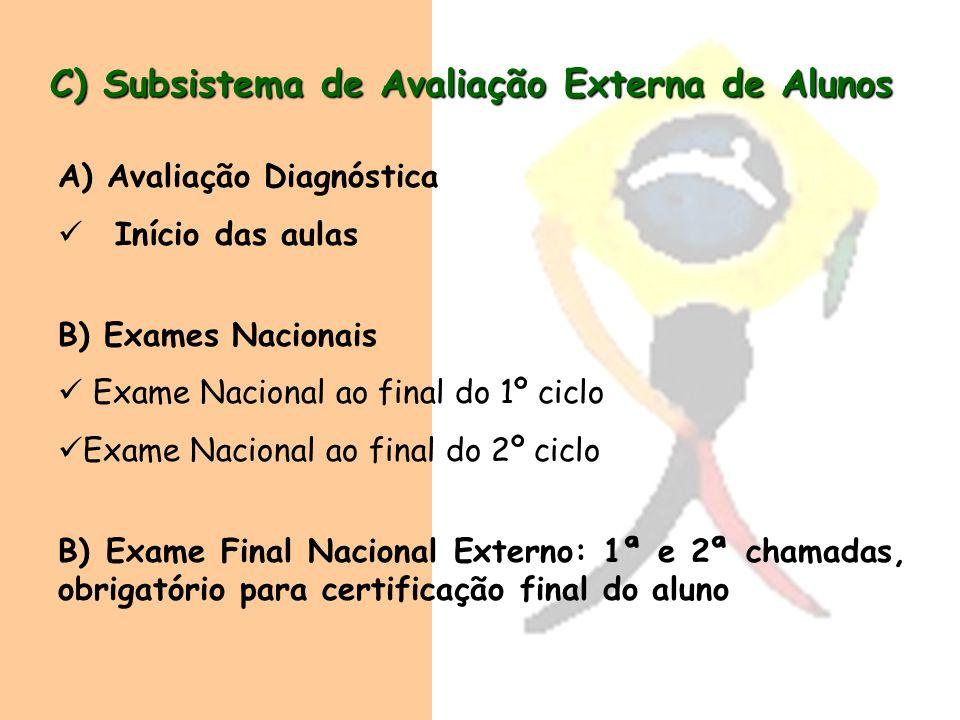 C) Subsistema de Avaliação Externa de Alunos