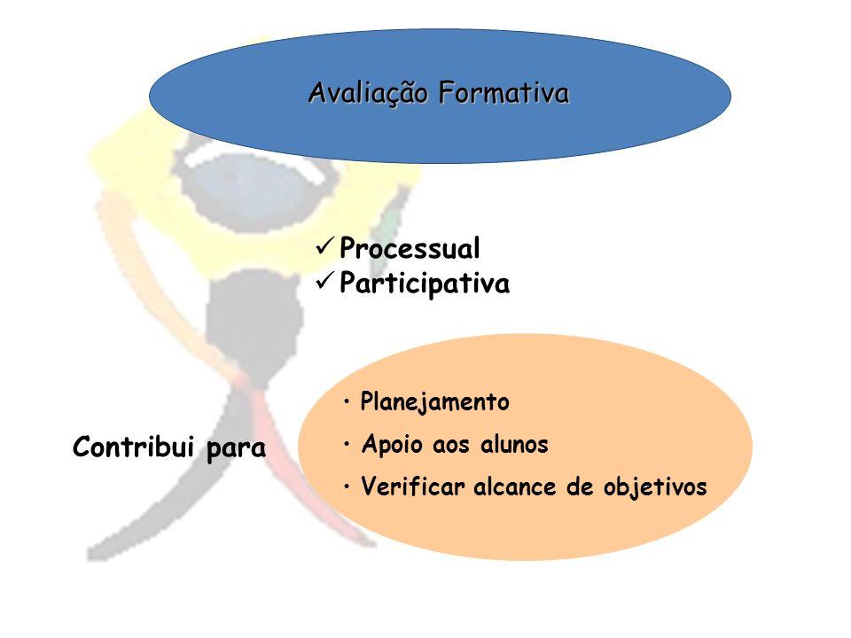 Avaliação Formativa Processual Participativa Contribui para