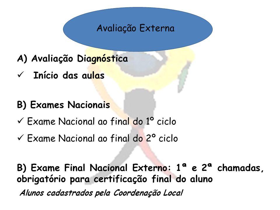 A) Avaliação Diagnóstica Início das aulas