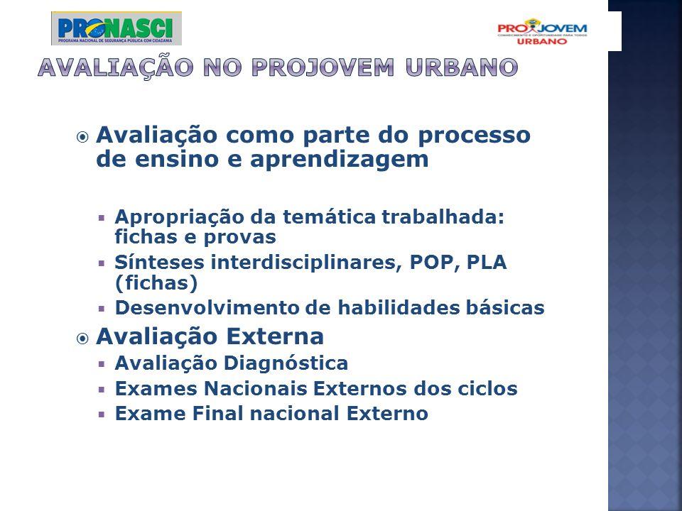 Avaliação no ProJovem Urbano
