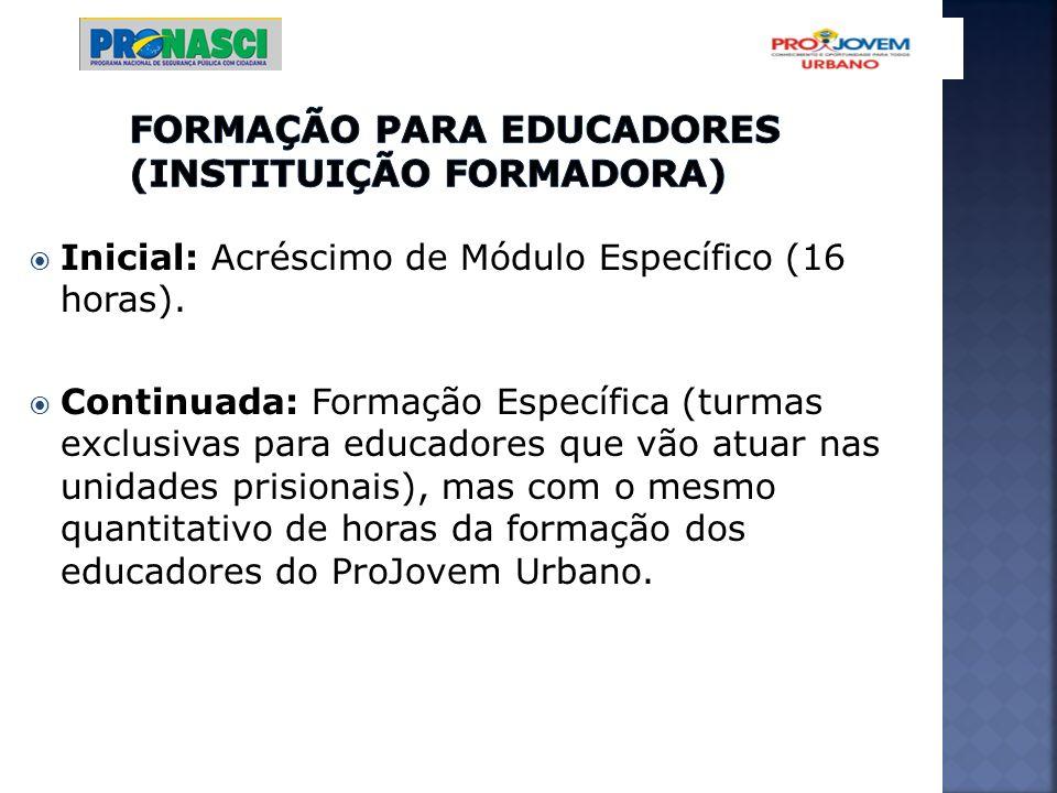 Formação para Educadores (Instituição Formadora)