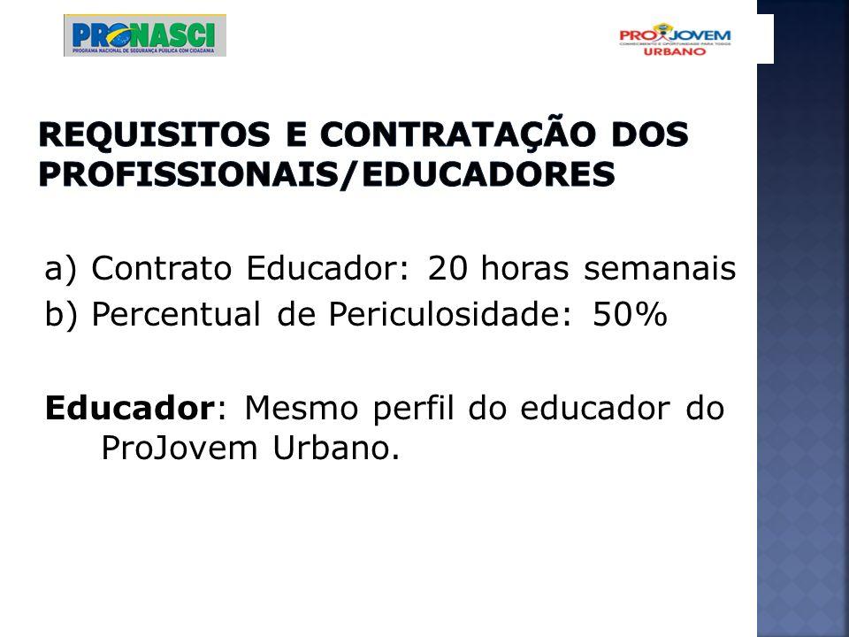 REQUISITOS E CONTRATAÇÃO DOS PROFISSIONAIS/EDUCADORES