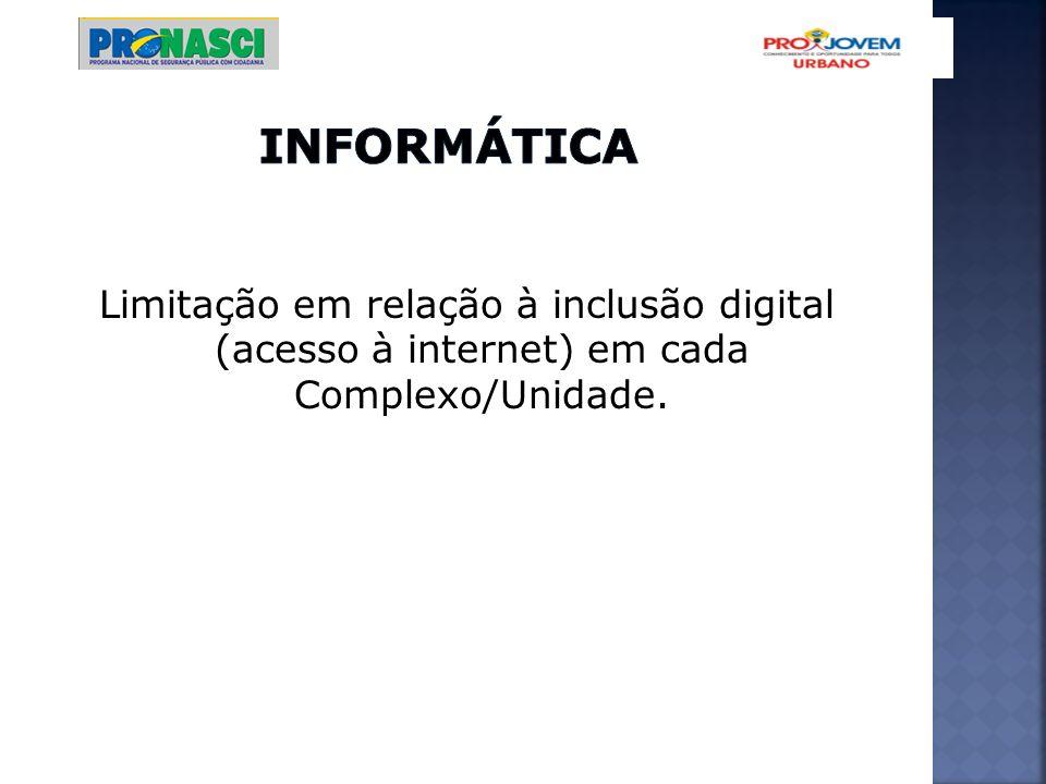 INFORMÁTICA Limitação em relação à inclusão digital (acesso à internet) em cada Complexo/Unidade.