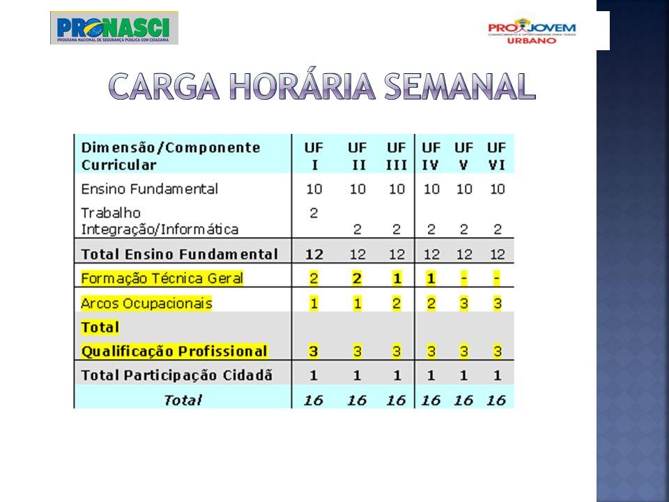 CARGA HORÁRIA SEMANAL