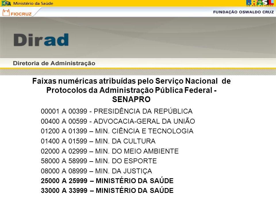 Faixas numéricas atribuídas pelo Faixas numéricas atribuídas pelo Serviço Nacional de Protocolos da Administração Pública Federal - SENAPRO