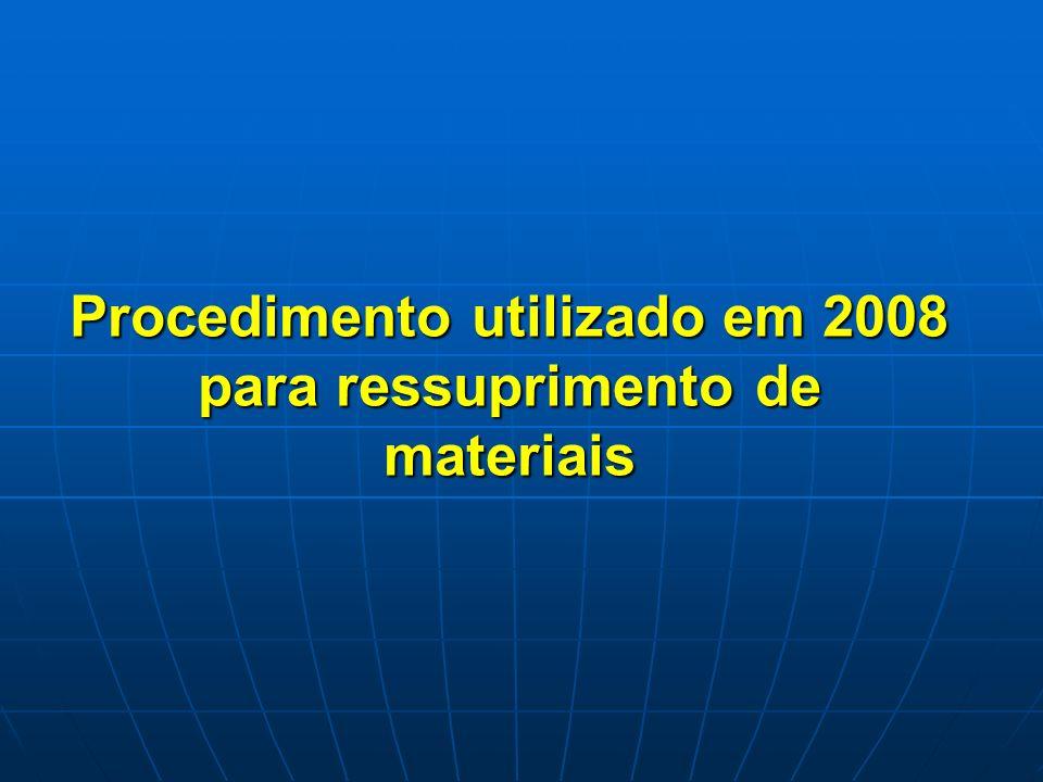 Procedimento utilizado em 2008 para ressuprimento de materiais