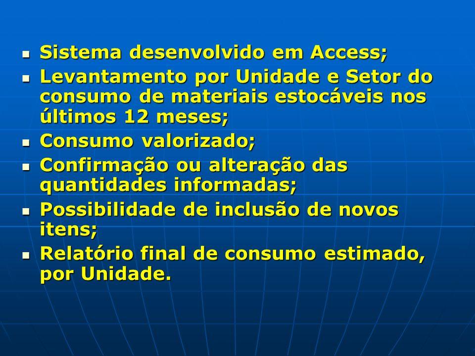 Sistema desenvolvido em Access;