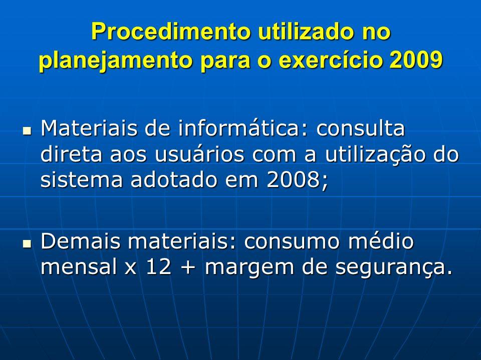 Procedimento utilizado no planejamento para o exercício 2009
