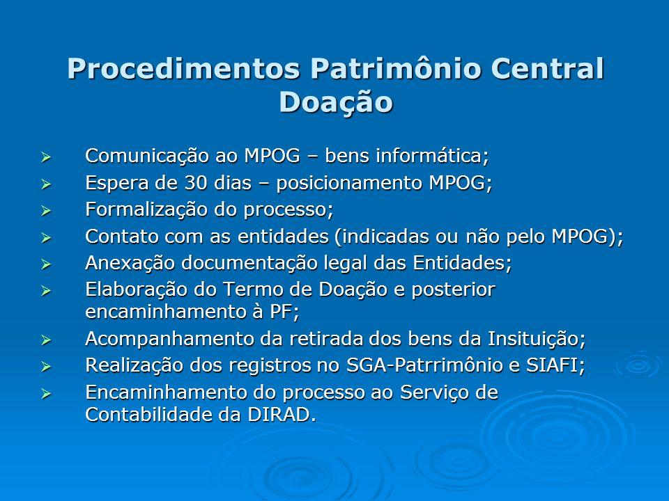 Procedimentos Patrimônio Central Doação