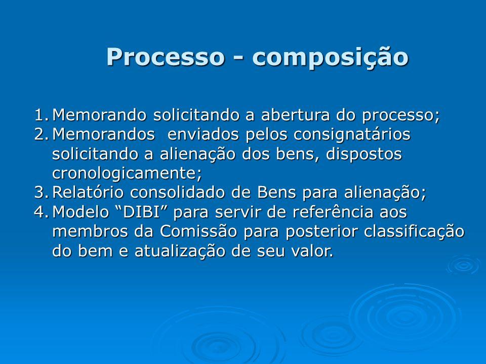 Processo - composição Memorando solicitando a abertura do processo;