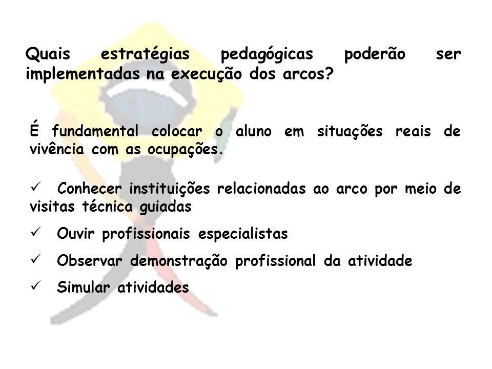 Quais estratégias pedagógicas poderão ser implementadas na execução dos arcos