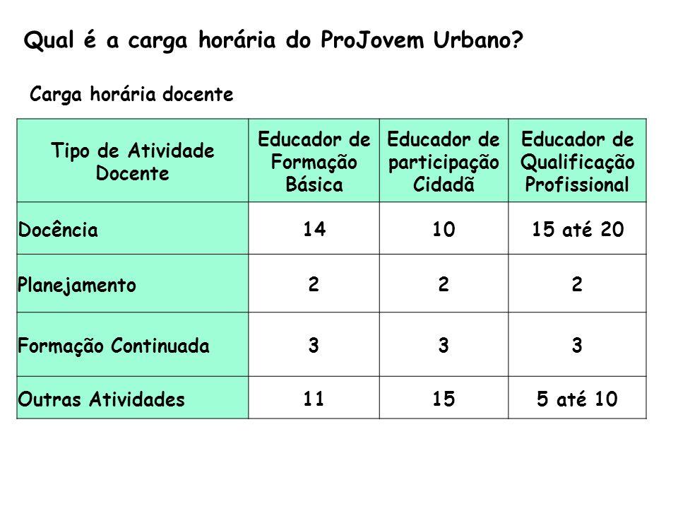 Qual é a carga horária do ProJovem Urbano