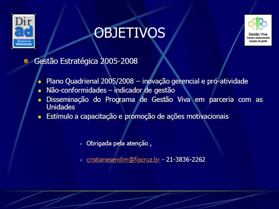 OBJETIVOS Gestão Estratégica 2005-2008