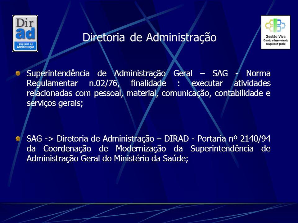 Diretoria de Administração