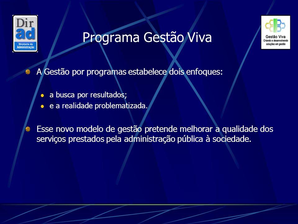 Programa Gestão Viva A Gestão por programas estabelece dois enfoques: