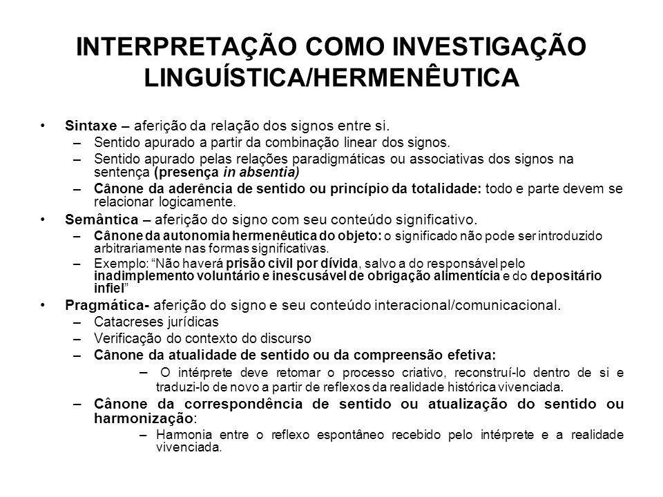 INTERPRETAÇÃO COMO INVESTIGAÇÃO LINGUÍSTICA/HERMENÊUTICA