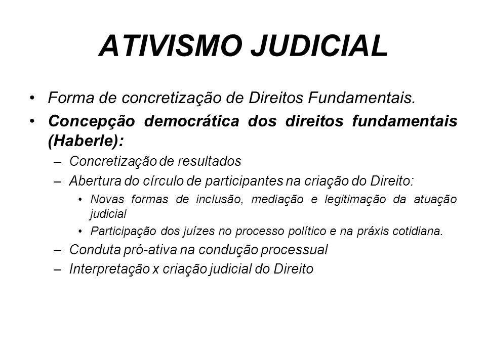 ATIVISMO JUDICIAL Forma de concretização de Direitos Fundamentais.