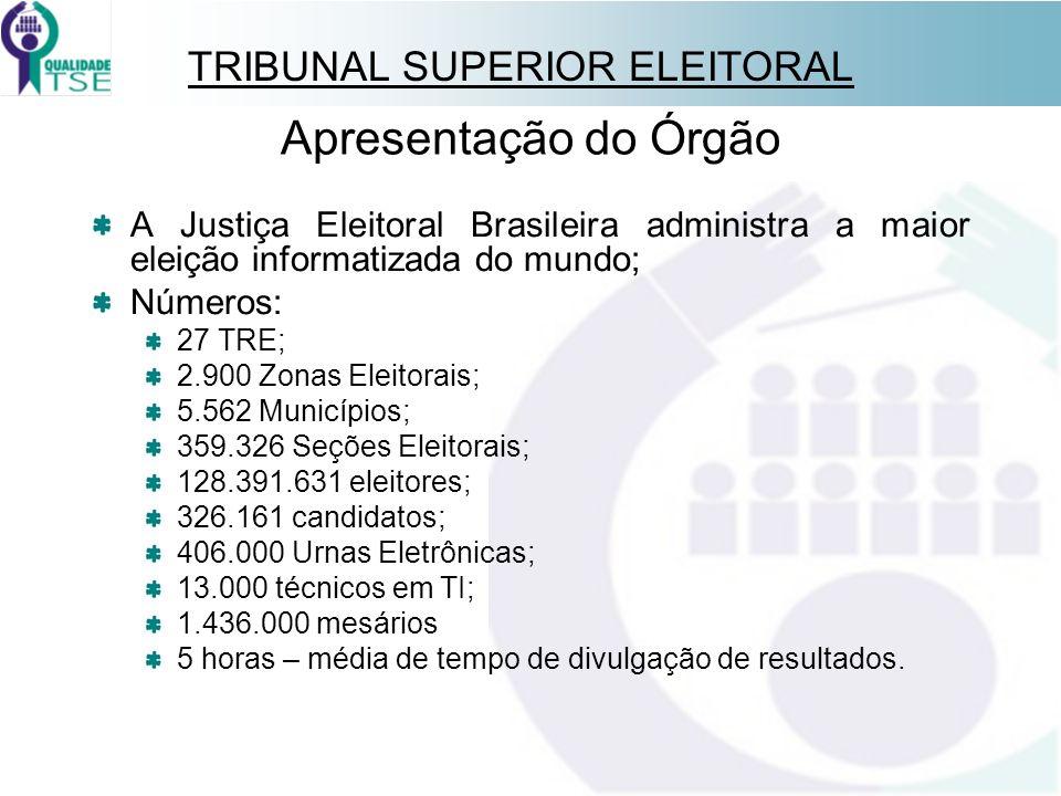 Apresentação do ÓrgãoA Justiça Eleitoral Brasileira administra a maior eleição informatizada do mundo;