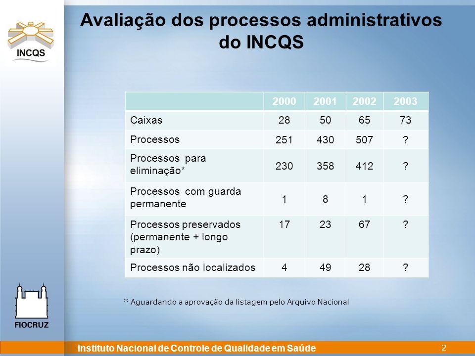 Avaliação dos processos administrativos