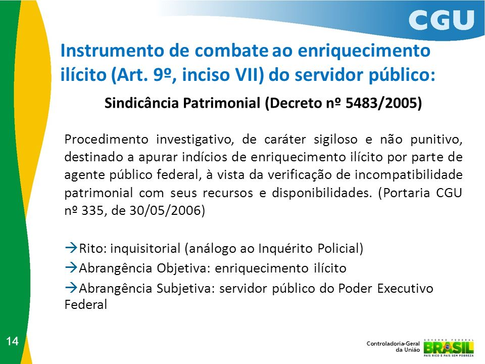 Sindicância Patrimonial (Decreto nº 5483/2005)