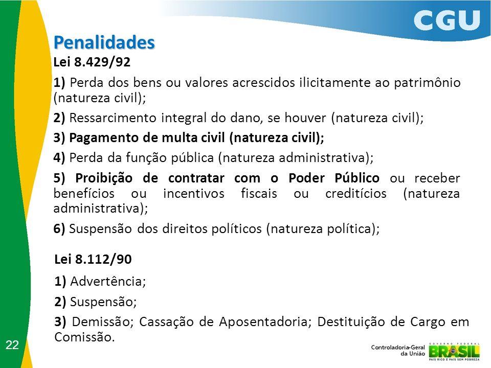 Penalidades Lei 8.429/92. 1) Perda dos bens ou valores acrescidos ilicitamente ao patrimônio (natureza civil);