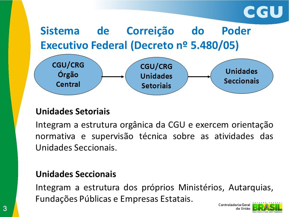 Sistema de Correição do Poder Executivo Federal (Decreto nº 5.480/05)