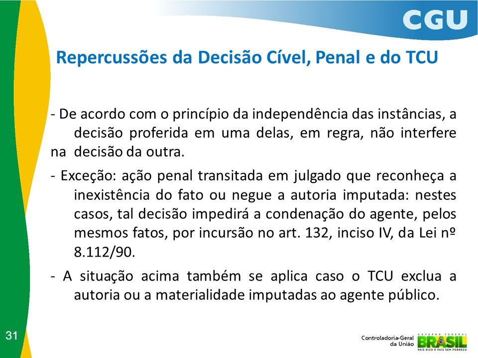 Repercussões da Decisão Cível, Penal e do TCU