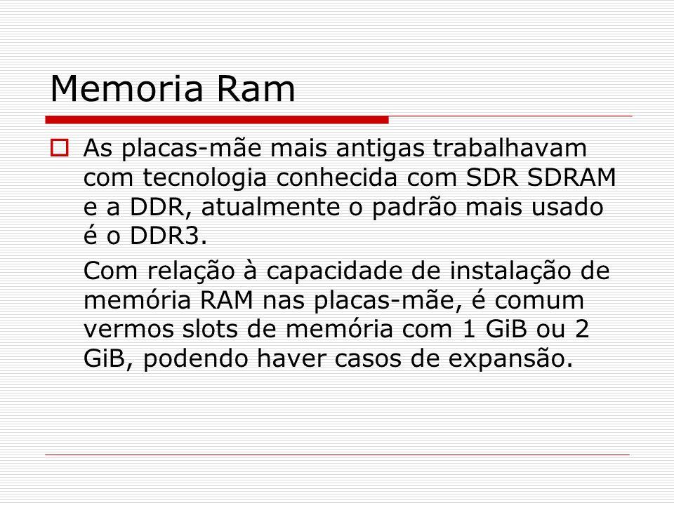 Memoria Ram As placas-mãe mais antigas trabalhavam com tecnologia conhecida com SDR SDRAM e a DDR, atualmente o padrão mais usado é o DDR3.