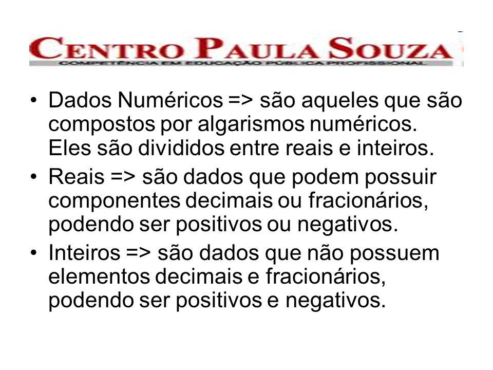 Dados Numéricos => são aqueles que são compostos por algarismos numéricos. Eles são divididos entre reais e inteiros.