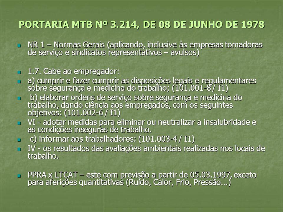 PORTARIA MTB Nº 3.214, DE 08 DE JUNHO DE 1978