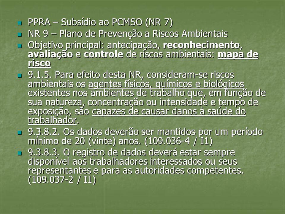 PPRA – Subsídio ao PCMSO (NR 7)