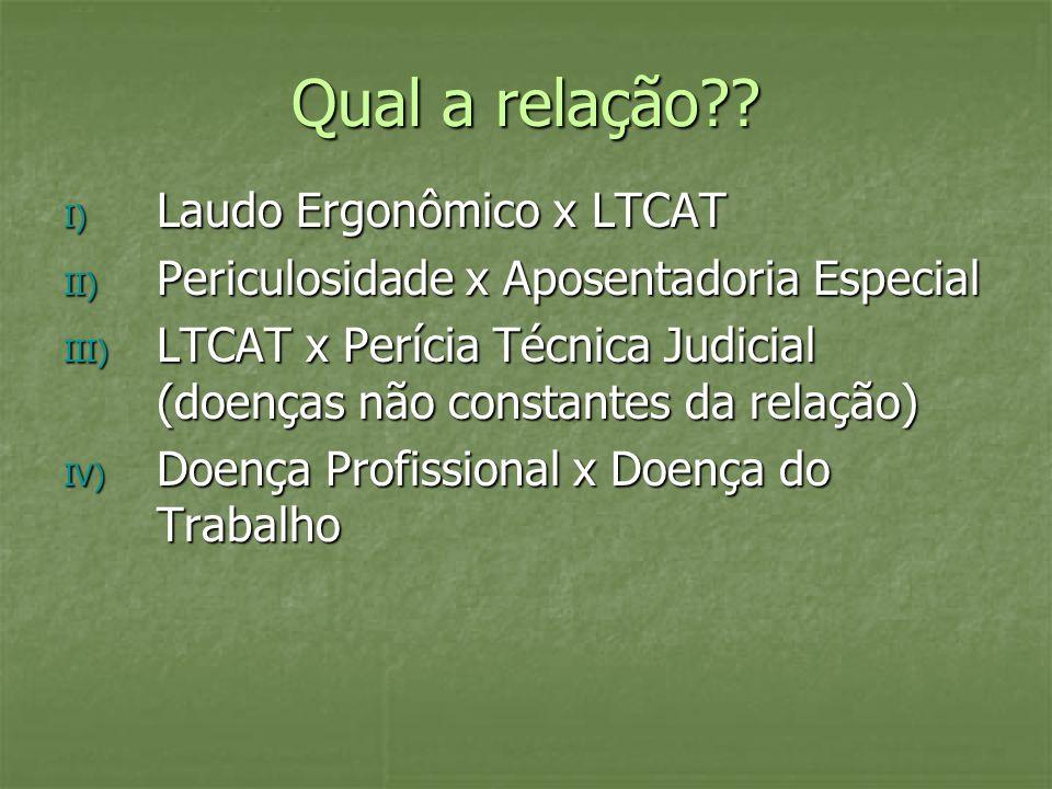 Qual a relação Laudo Ergonômico x LTCAT