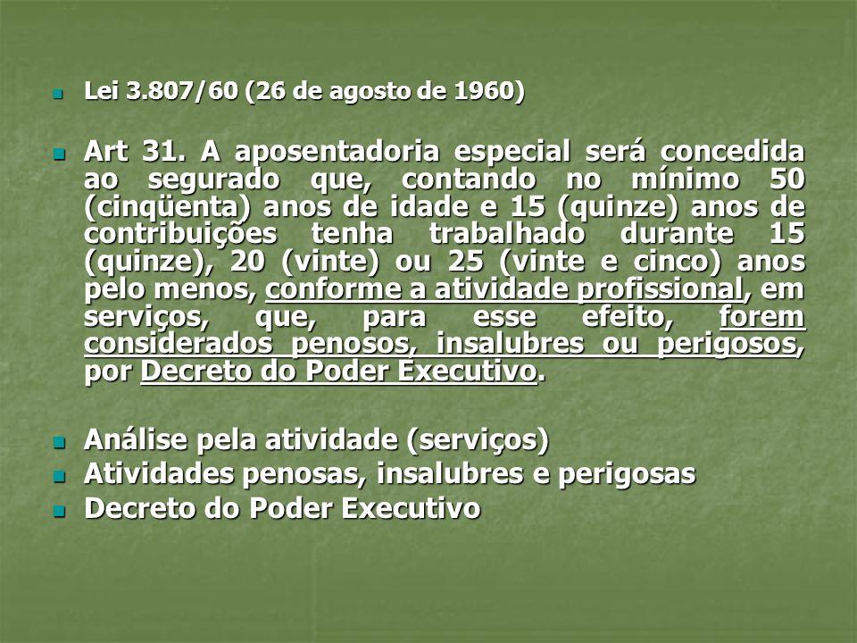 Análise pela atividade (serviços)