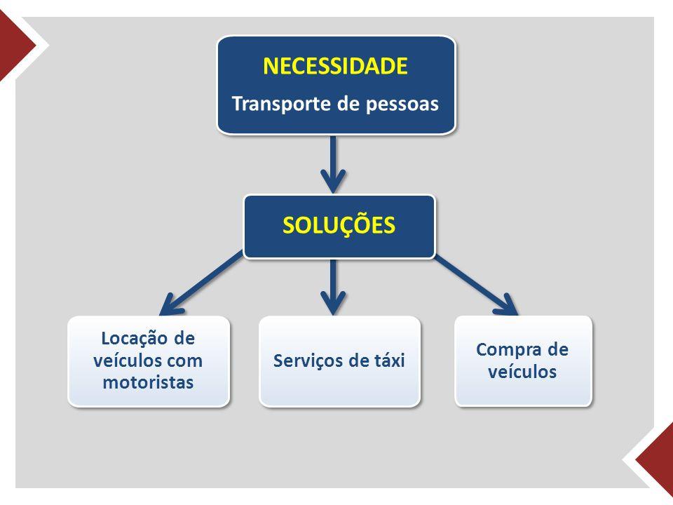 Locação de veículos com motoristas