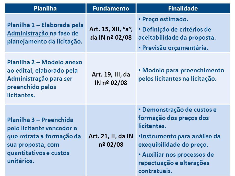 Planilha Fundamento. Finalidade. Planilha 1 – Elaborada pela Administração na fase de planejamento da licitação.