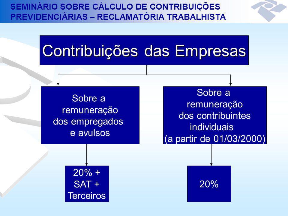 Contribuições das Empresas
