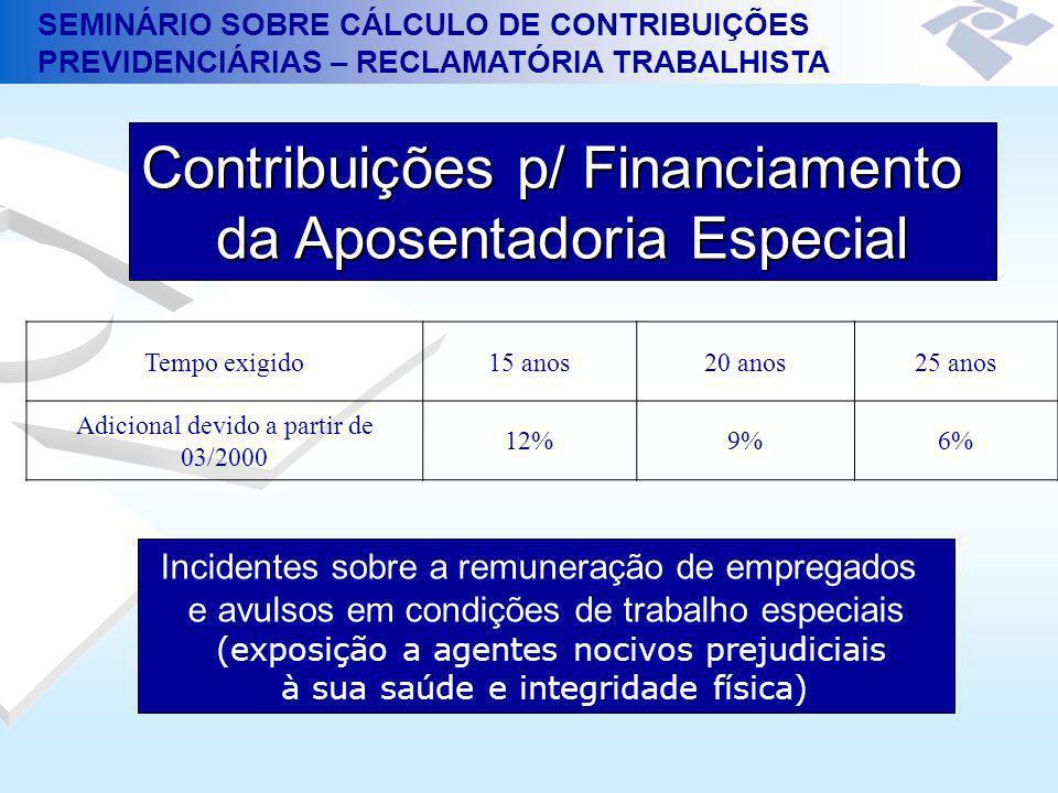 Contribuições p/ Financiamento da Aposentadoria Especial