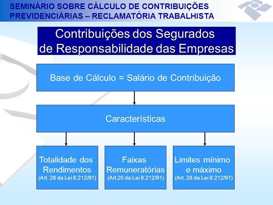 Contribuições dos Segurados de Responsabilidade das Empresas