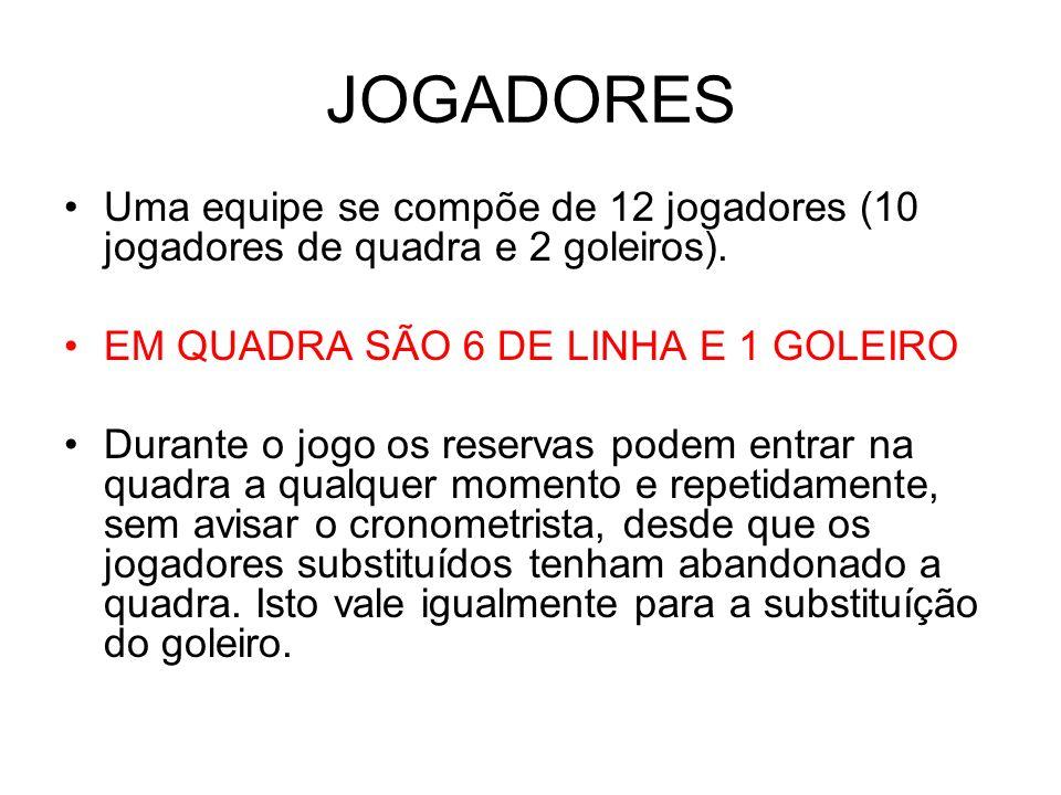JOGADORESUma equipe se compõe de 12 jogadores (10 jogadores de quadra e 2 goleiros). EM QUADRA SÃO 6 DE LINHA E 1 GOLEIRO.