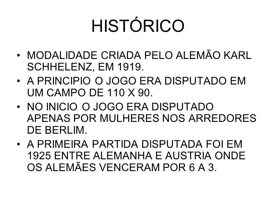 HISTÓRICO MODALIDADE CRIADA PELO ALEMÃO KARL SCHHELENZ, EM 1919.