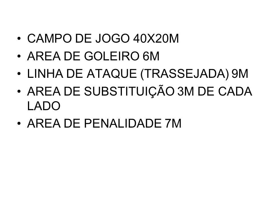 CAMPO DE JOGO 40X20M AREA DE GOLEIRO 6M. LINHA DE ATAQUE (TRASSEJADA) 9M. AREA DE SUBSTITUIÇÃO 3M DE CADA LADO.